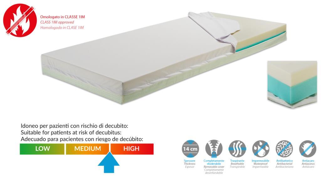 Materasso Antidecubito Ad Acqua.Materasso Antidecubito Schiumato Ad Acqua Mod Oscar Lh0157