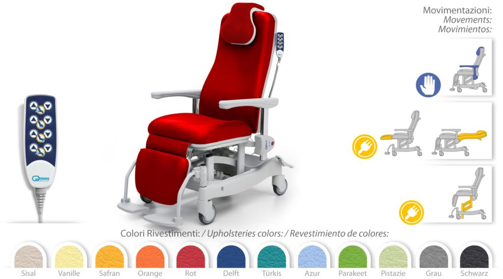 New Relax Poltrone.New Relax Vario Free Plus Armchair Electrical Height And
